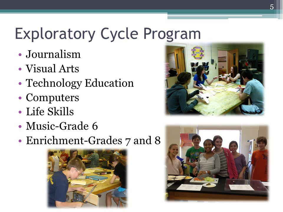 Exploratory Cycle Program
