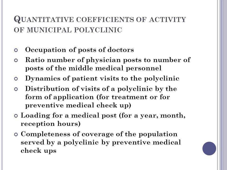 Quantitative coefficients of activity of municipal polyclinic