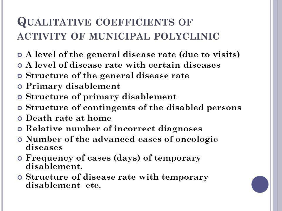 Qualitative coefficients of activity of municipal polyclinic