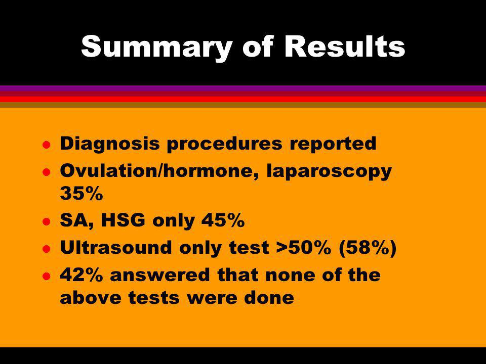 Summary of Results Diagnosis procedures reported