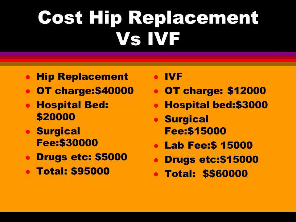 Cost Hip Replacement Vs IVF