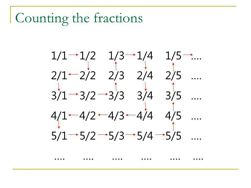 Counting the fractions