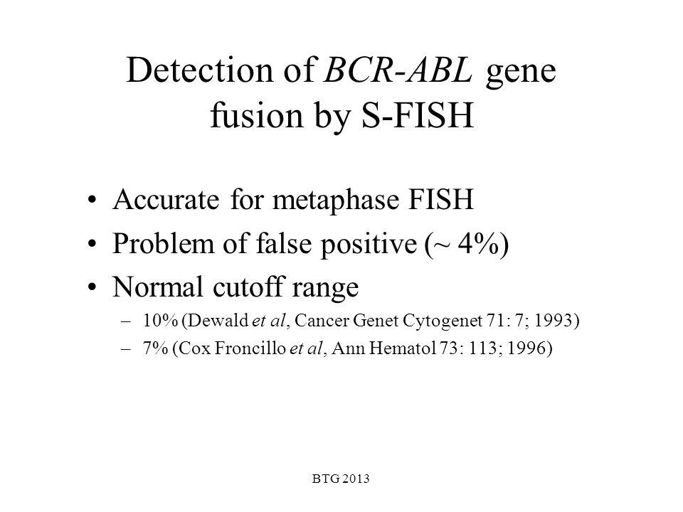 Detection of BCR-ABL gene fusion by S-FISH