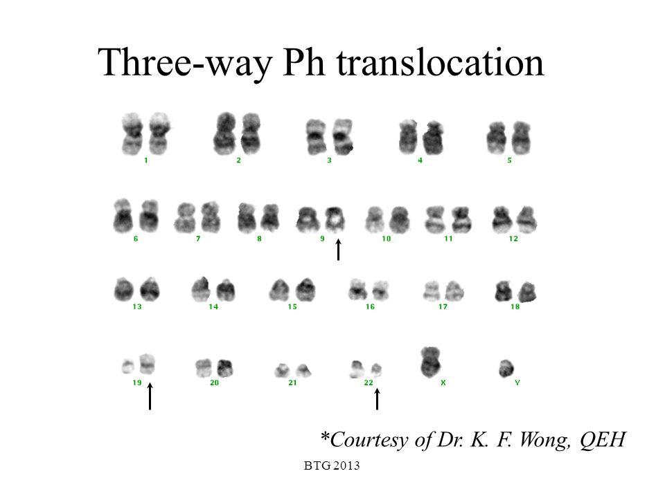 Three-way Ph translocation
