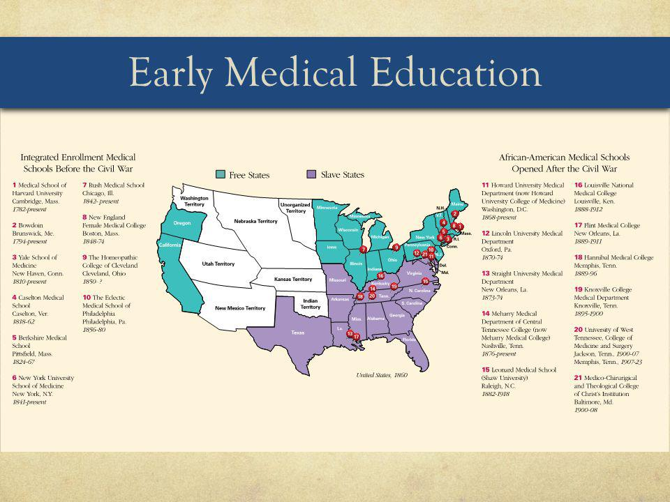 Early Medical Education