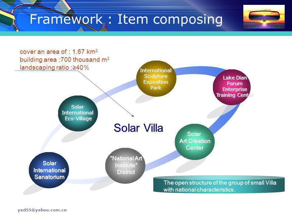 Framework : Item composing