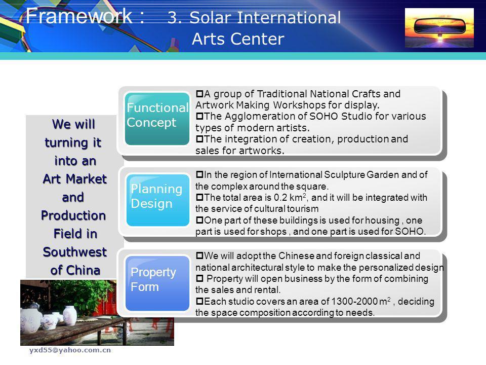 Framework : 3. Solar International