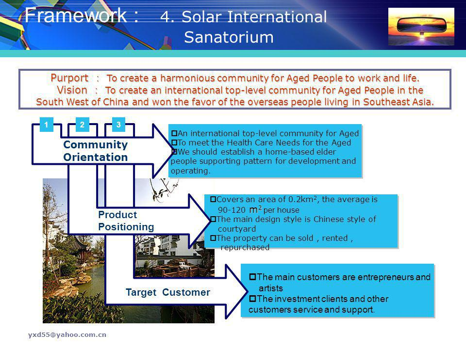 Framework : 4. Solar International