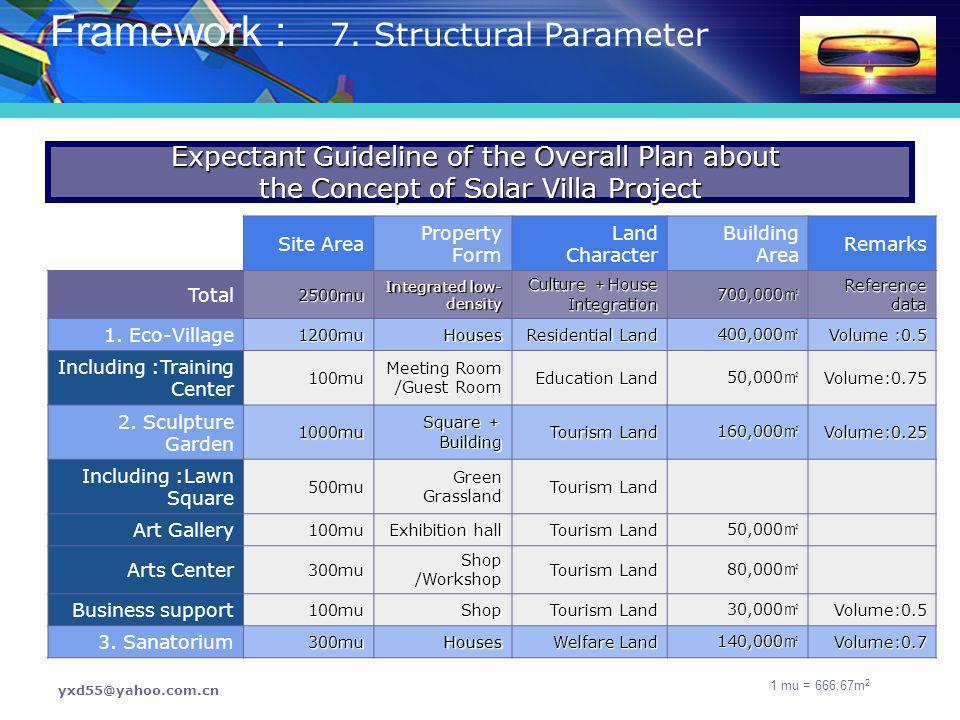 Framework : 7. Structural Parameter