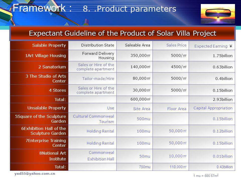 Expectant Guideline of the Product of Solar Villa Project