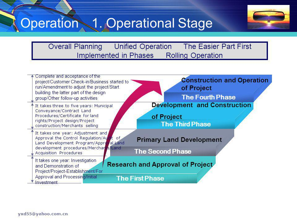 Operation 1. Operational Stage