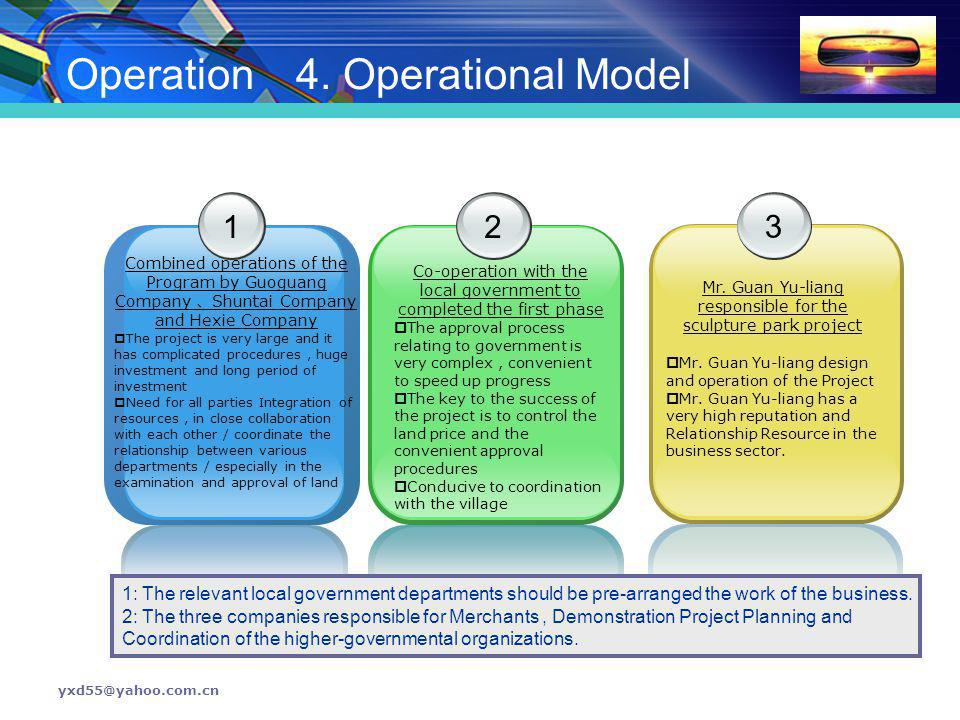 Operation 4. Operational Model