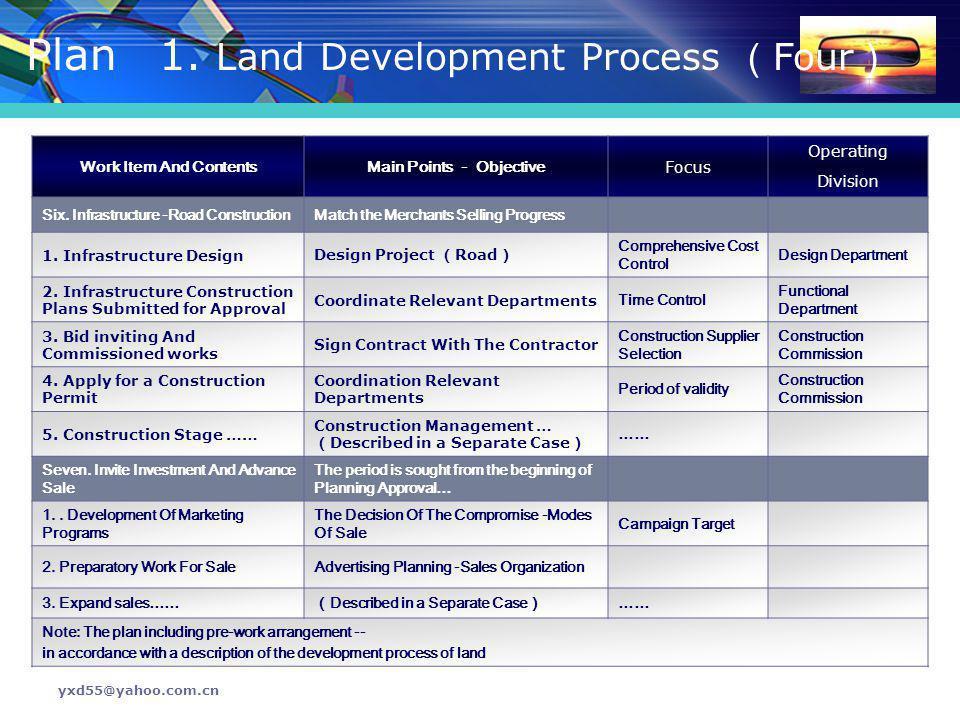 Main Points - Objective