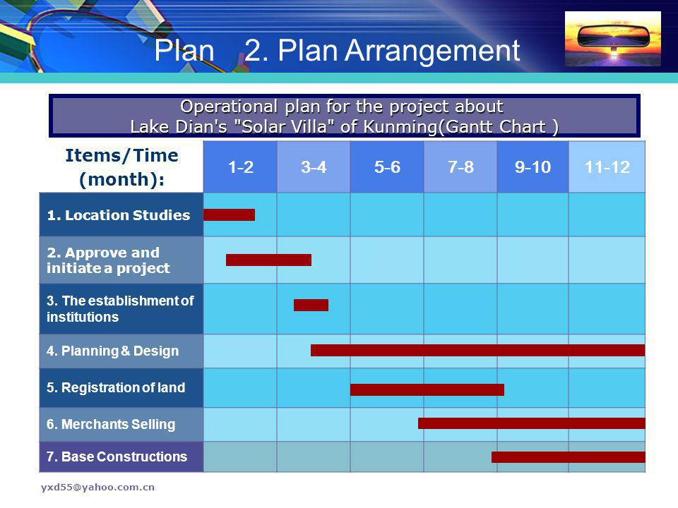 Plan 2. Plan Arrangement Operational plan for the project about