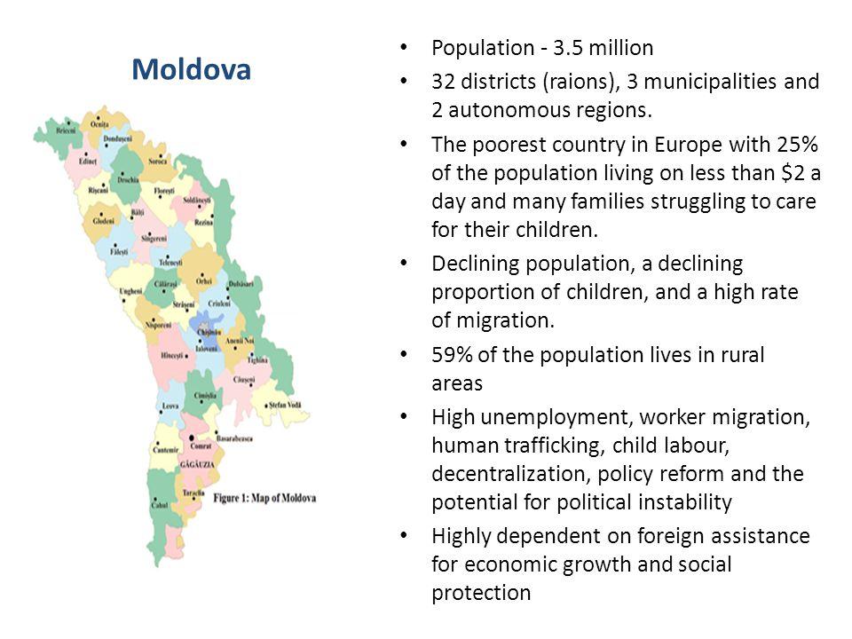 Moldova Population - 3.5 million