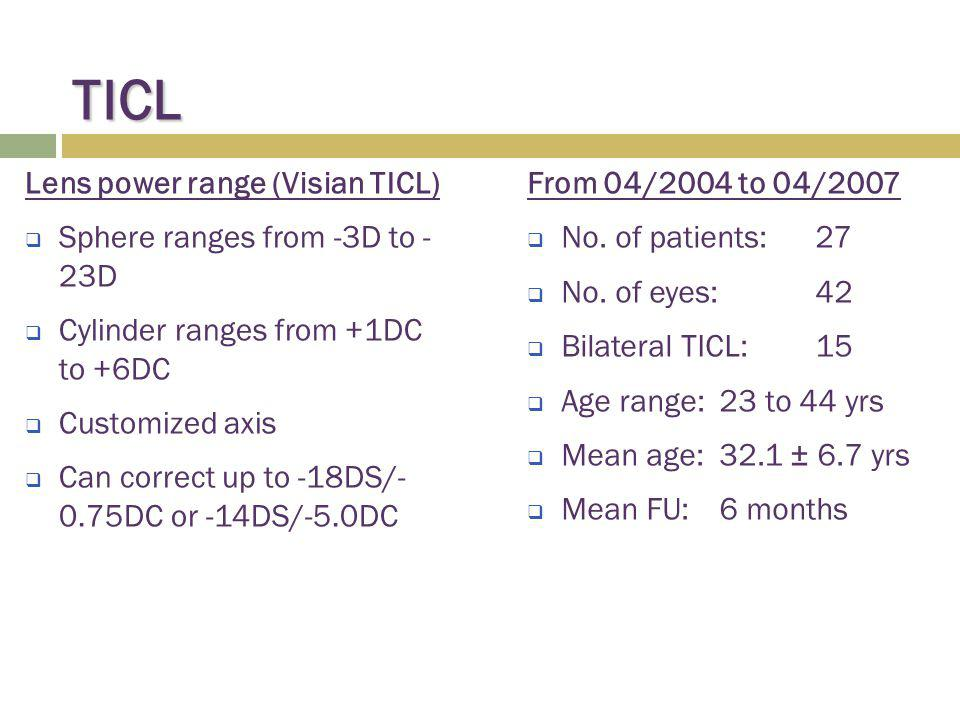 TICL Lens power range (Visian TICL) Sphere ranges from -3D to - 23D