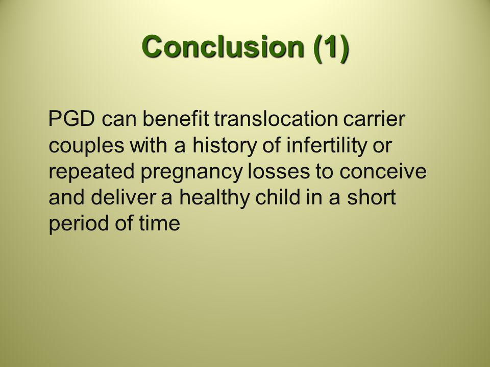 Conclusion (1)