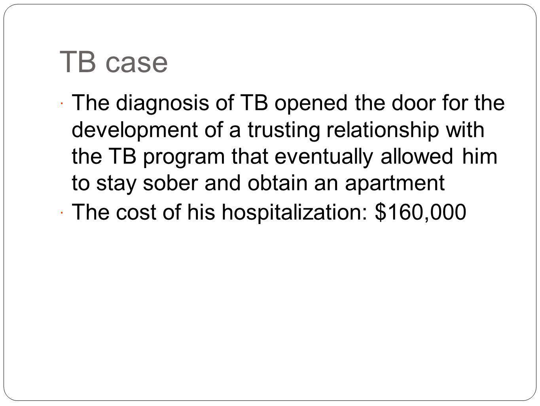 TB case