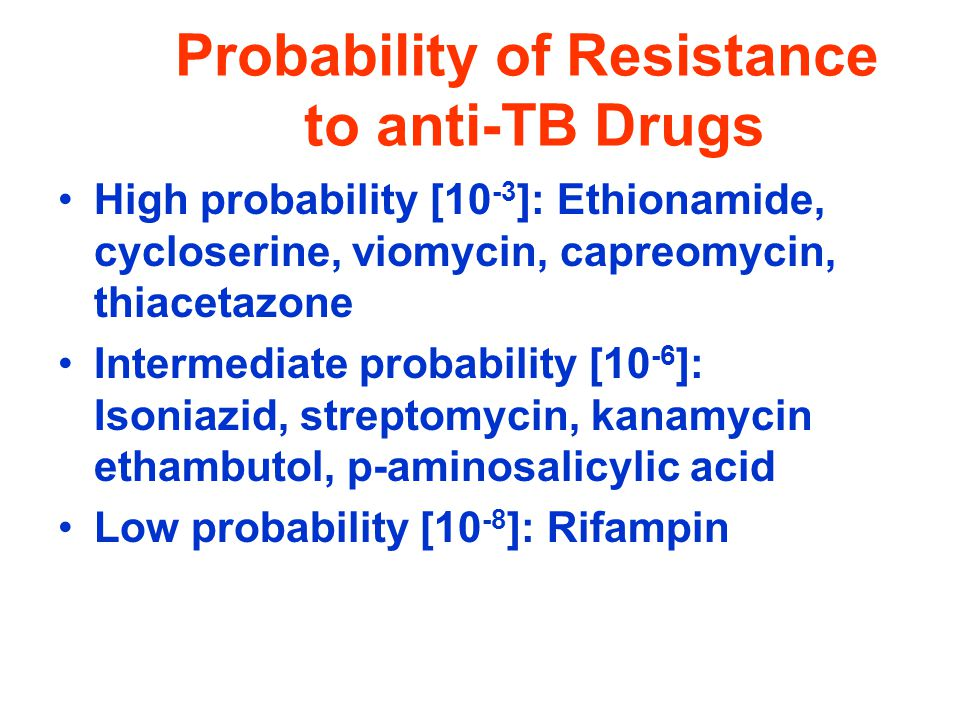 Probability of Resistance to anti-TB Drugs