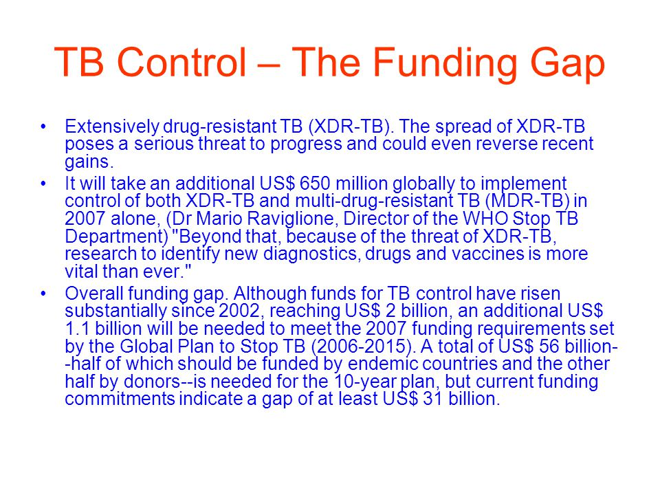 TB Control – The Funding Gap