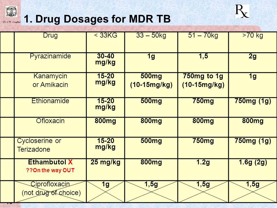 1. Drug Dosages for MDR TB Drug < 33KG 33 – 50kg 51 – 70kg