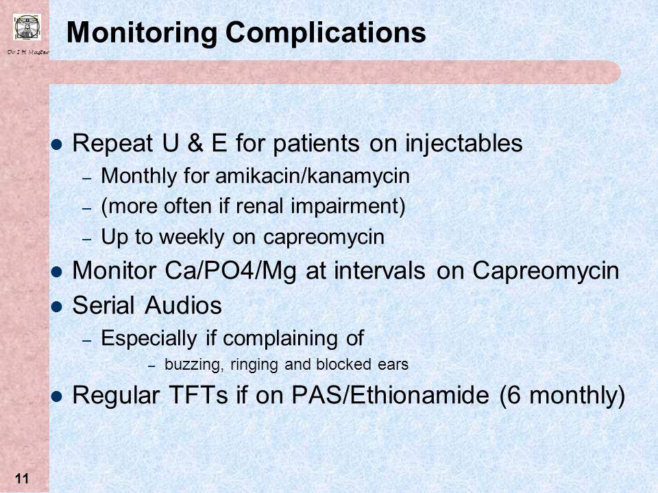 Monitoring Complications