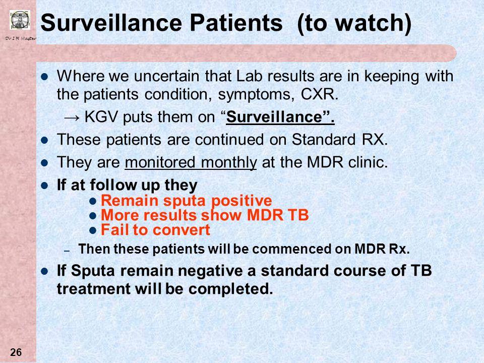 Surveillance Patients (to watch)