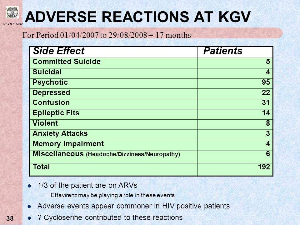 ADVERSE REACTIONS AT KGV