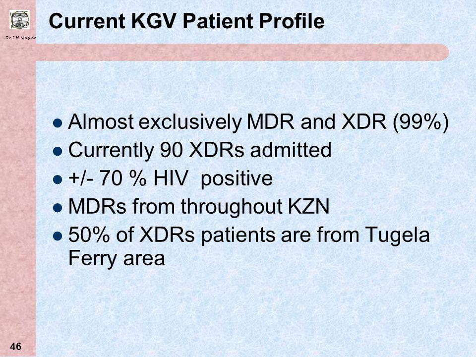 Current KGV Patient Profile