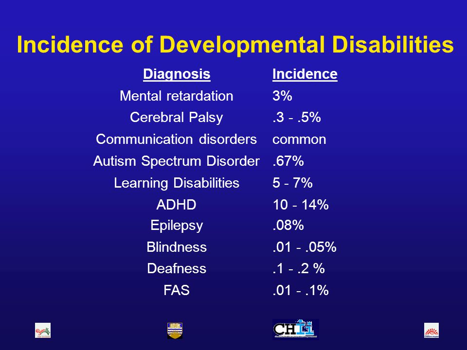 Incidence of Developmental Disabilities