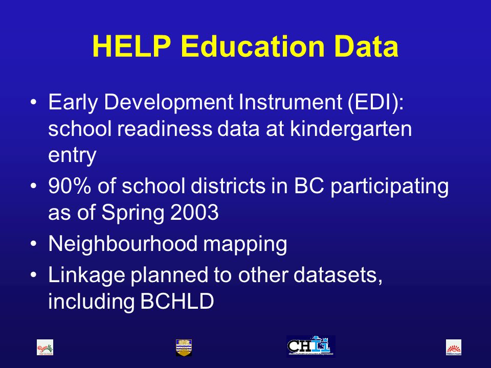 HELP Education Data Early Development Instrument (EDI): school readiness data at kindergarten entry.