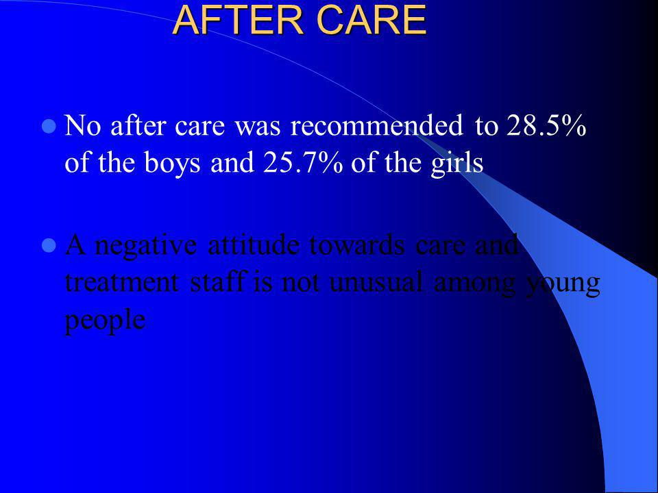 AFTER CARE No after care was recommended to 28.5% of the boys and 25.7% of the girls.