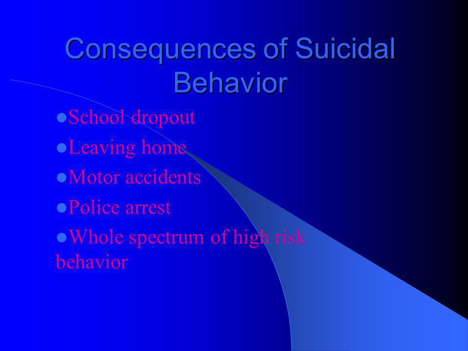 Consequences of Suicidal Behavior