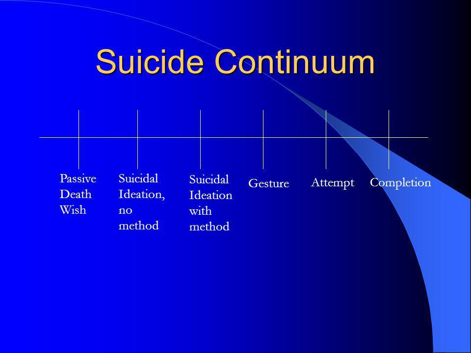 Suicide Continuum Passive Death Wish Suicidal Ideation, no method