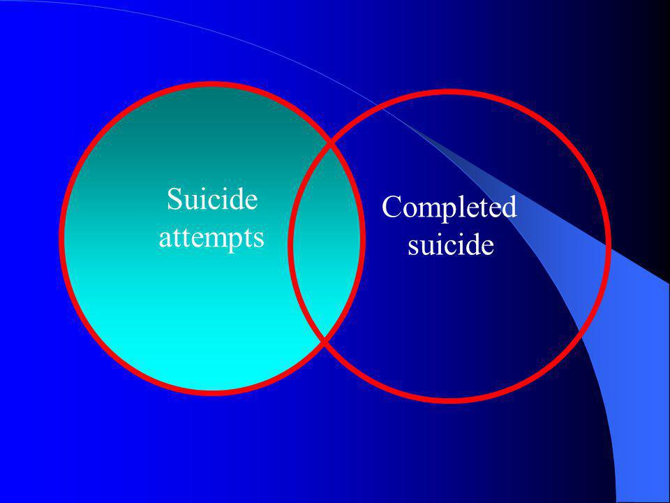 Suicide attempts Completed suicide