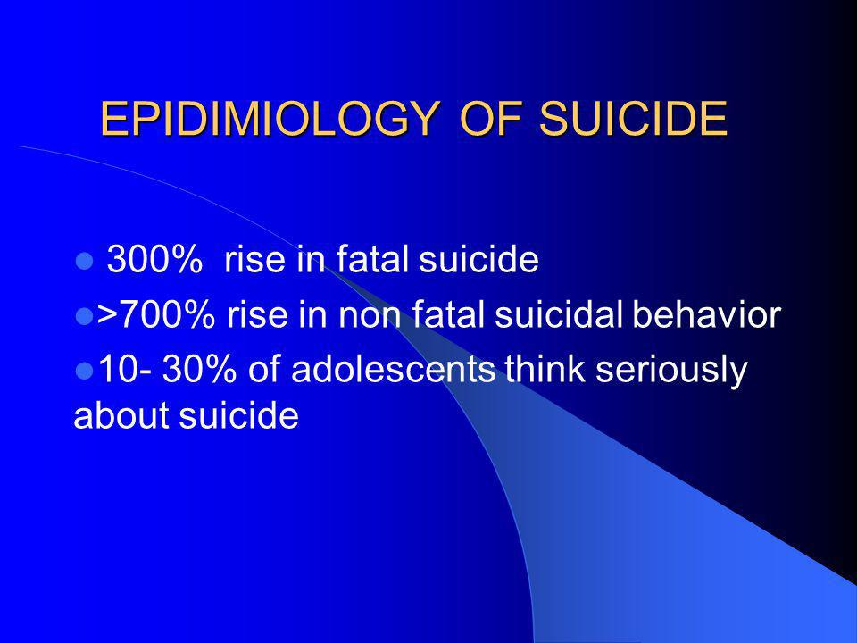 EPIDIMIOLOGY OF SUICIDE