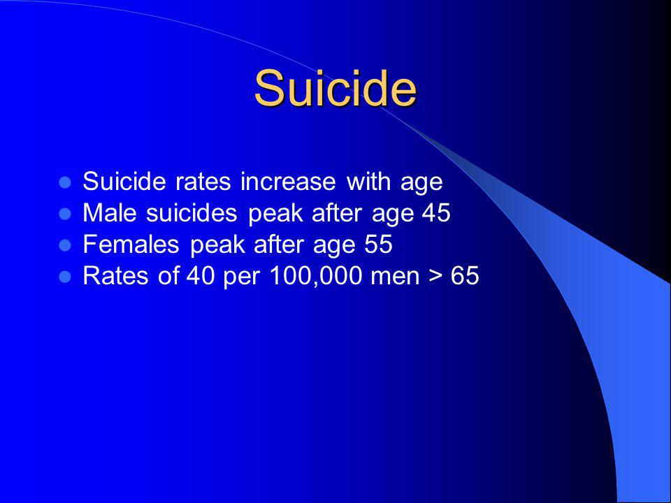 Suicide Suicide rates increase with age