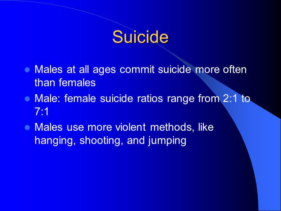 Suicide Males at all ages commit suicide more often than females