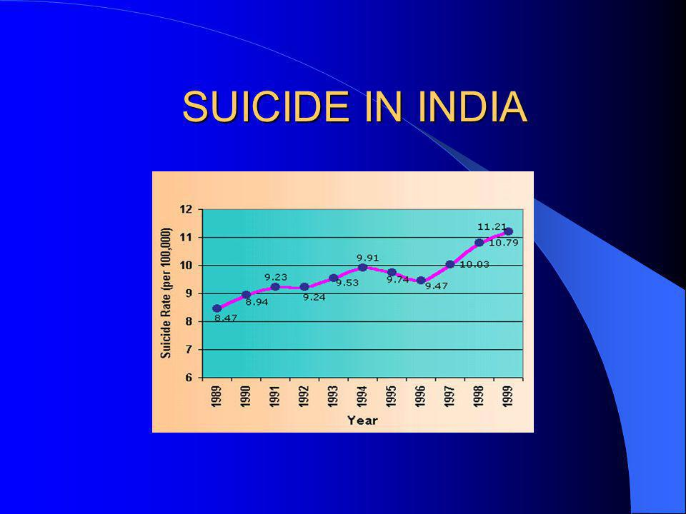 SUICIDE IN INDIA