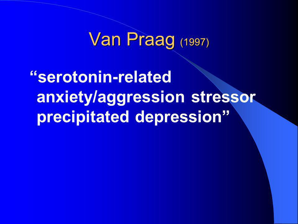 Van Praag (1997) serotonin-related anxiety/aggression stressor precipitated depression