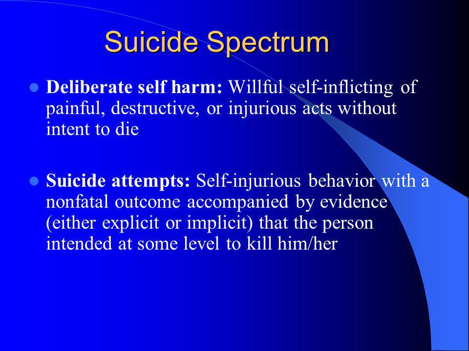 Suicide Spectrum Deliberate self harm: Willful self-inflicting of painful, destructive, or injurious acts without intent to die.