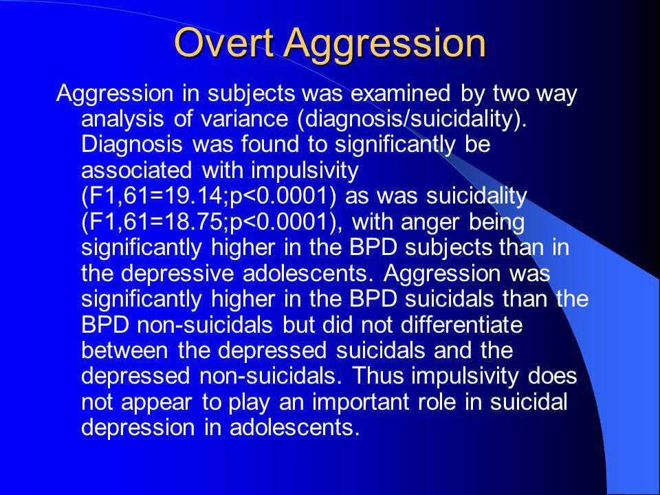 Overt Aggression