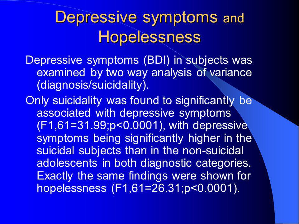 Depressive symptoms and Hopelessness