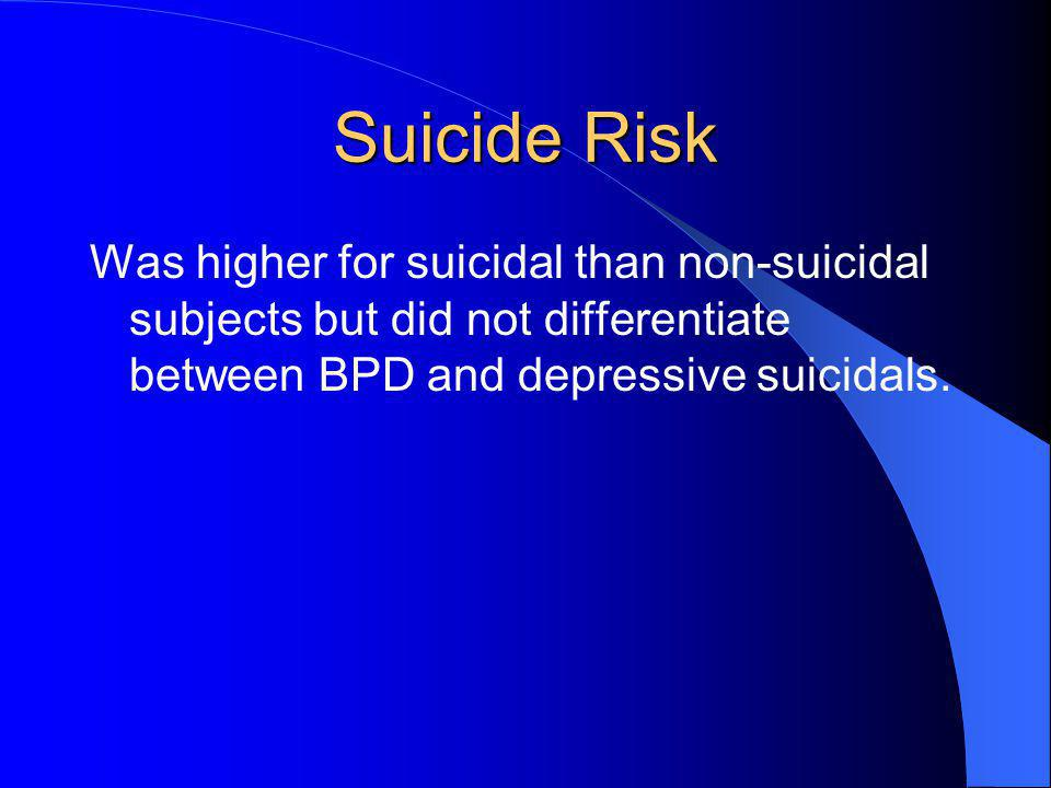 Suicide Risk Was higher for suicidal than non-suicidal subjects but did not differentiate between BPD and depressive suicidals.