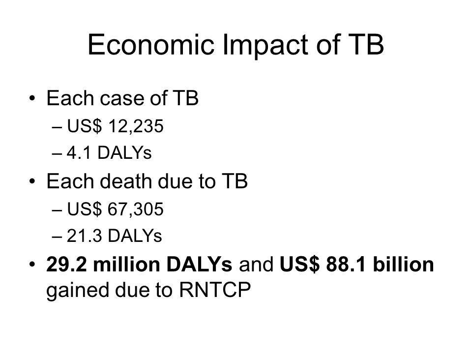Economic Impact of TB Each case of TB Each death due to TB