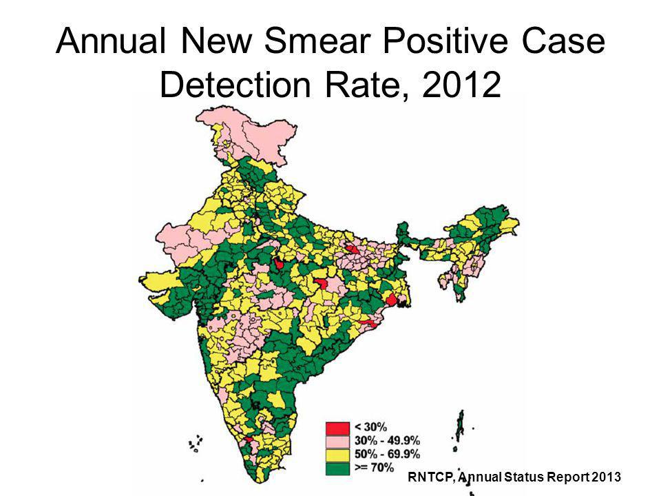 Annual New Smear Positive Case Detection Rate, 2012