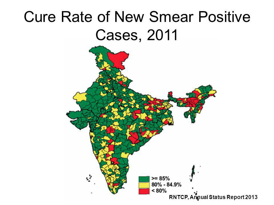 Cure Rate of New Smear Positive Cases, 2011