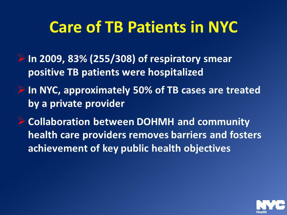 Care of TB Patients in NYC