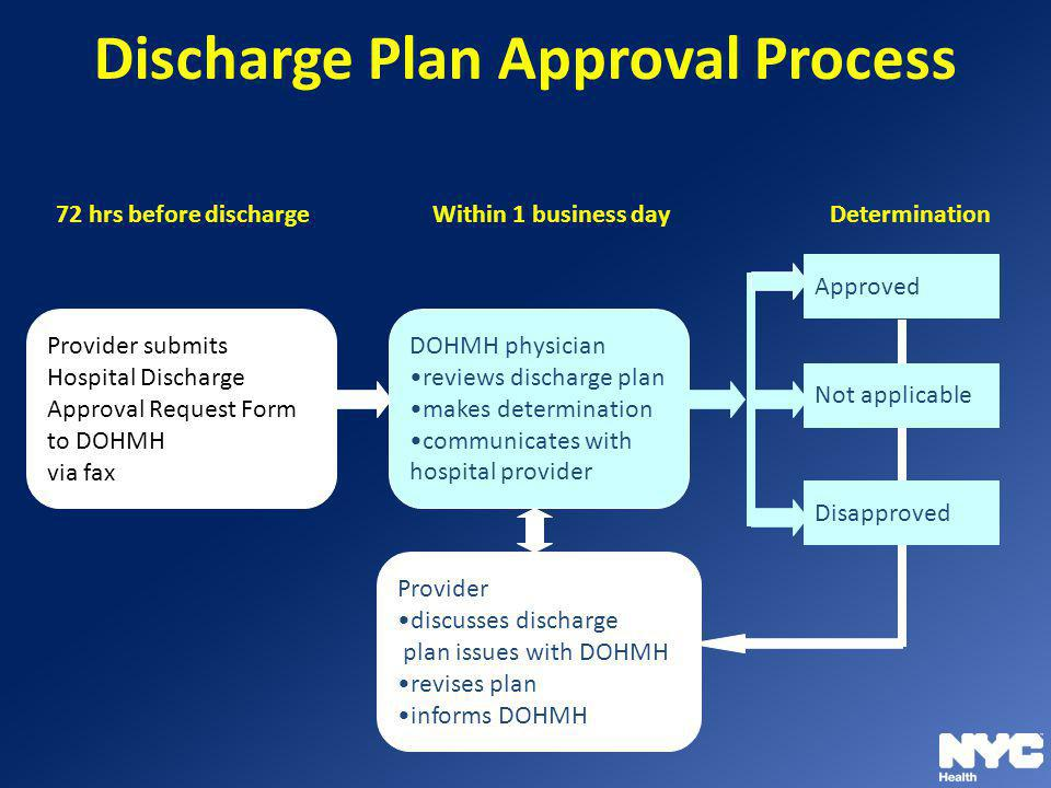 Discharge Plan Approval Process