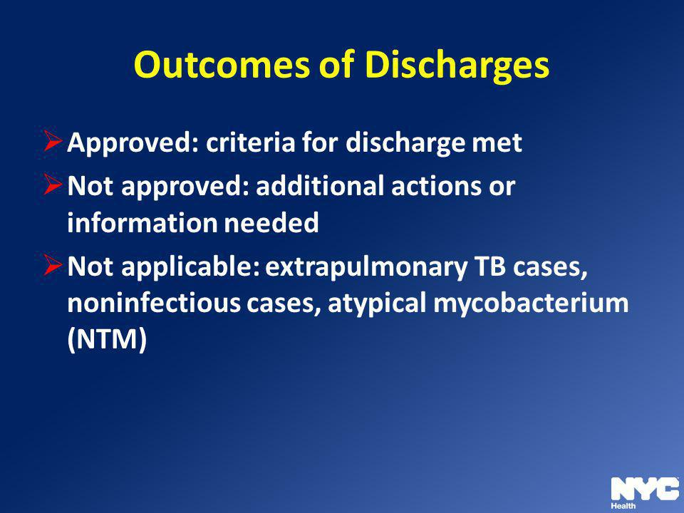 Outcomes of Discharges